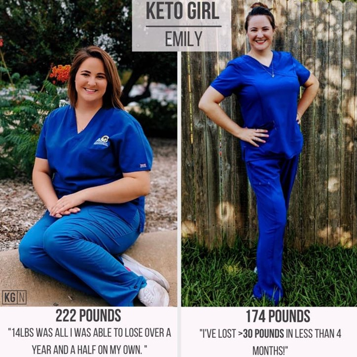 emily's keto weight loss transformation