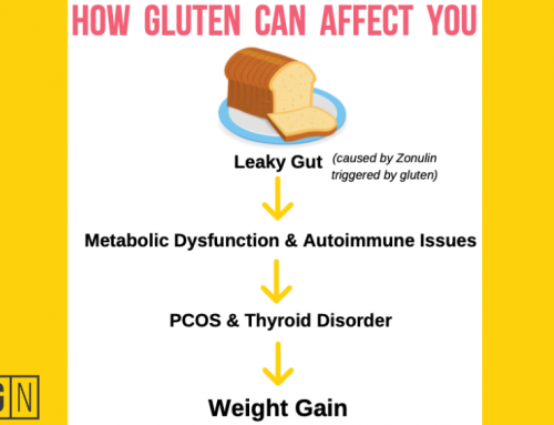 How Gluten Can Negatively Affect Your Hormones & Weight
